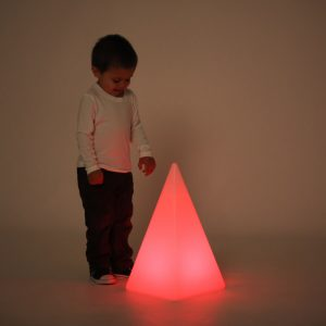 Sensory Mood Pyramid